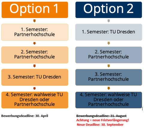 Option 1_2_Deadline_fett