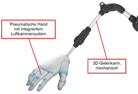 Bionik-Hand-Aktor