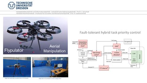 Flypulator_control
