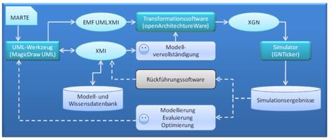 Koycheva_Framework