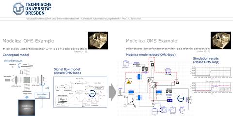 Modelica_Optics-2