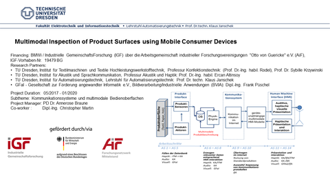 Multimodal Inspection of Product Surfaces using Mobile Consumer Devices
