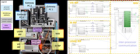 IRPN-Fig10