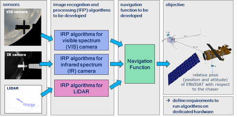 IRPN-Fig2