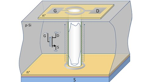 TSV-Transistor