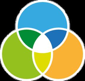 Logo GRK 2323