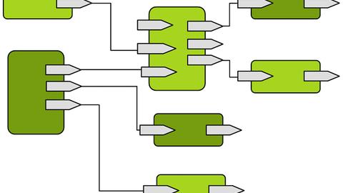 Entwurf von Automationssystemen