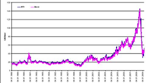 picture market analyst EE2