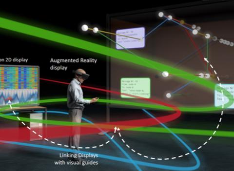 Immersive Visual Analytics