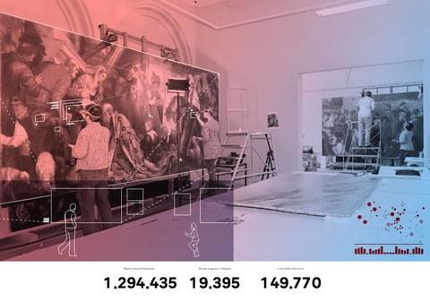 Museum digital - Design Hub Dresden 19/20