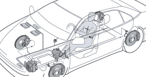 Automotive Software-Engineering 2018