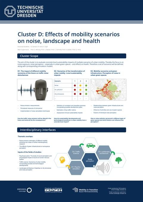 Wissenschaftliches Poster zu den Inhalten von Cluster D