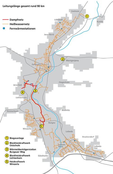 Jena 2050