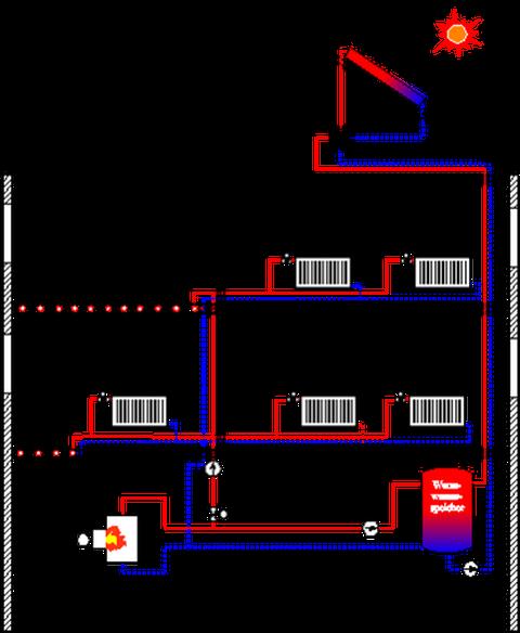 Numerische Methoden der Energiesystemtechnik
