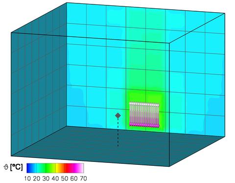 Darstellung der Prüfkabine mit Radiator und Sensorposition