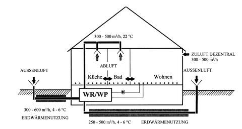 WQ: Luft-Schaltung