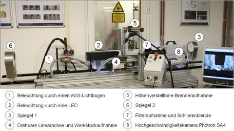 Schlierentechnik2