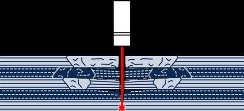 Logo DFG Ermüdung Laserschneiden