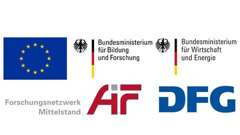 Logos der öffentlichen Forschungsförderer