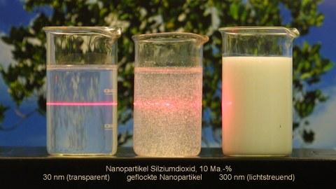 Suspension von Siliziumdioxid