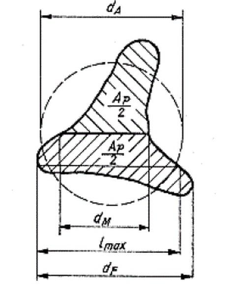 Partikel mit unterschiedlichen Äquivalentdurchmessern