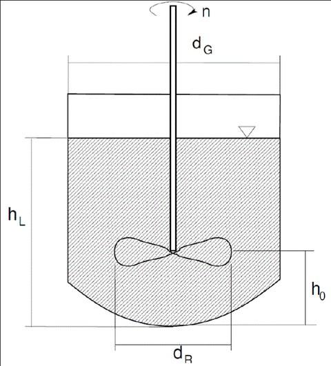 Schema eines Rührwerks