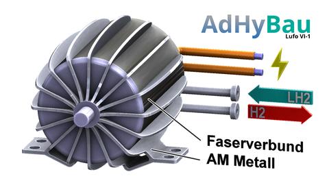 Motor AdHyBau