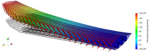 Aero-Strukturelle Simulation eines Flügels mit FiPPS²