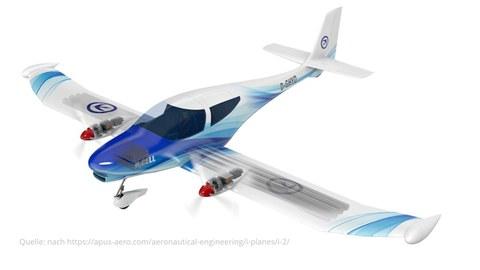 Wasserstoffflugzeug APUS i-2