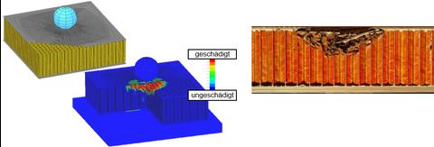 Vergleich des Simulationsergebnisse eines Impact auf einen Honigwabensandwich mit experimentellen Ergebnissen