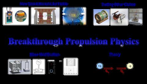 Breakthrough Propulsion at TU Dresden