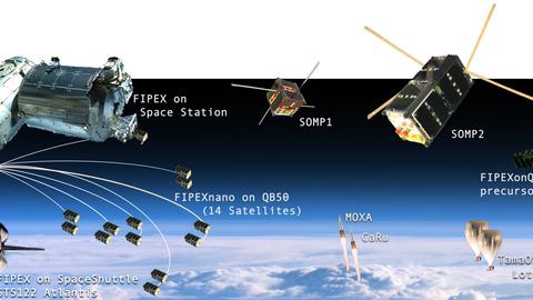Weltraum-Missionen des Instituts für Luft- und Raumfahrttechnik