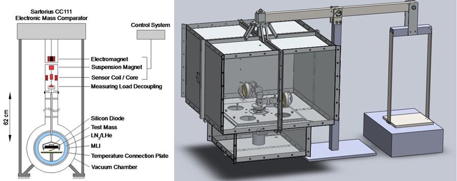Breakthrough Propulsion Physics — Professur für Raumfahrtsysteme