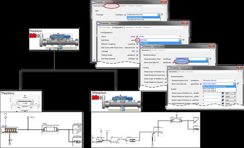 Konfiguration mit der Modellbibliothek