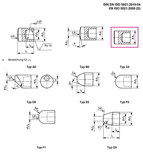 Elektrodenkappentypen