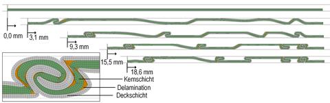 2D-Simulation Stauchversuch