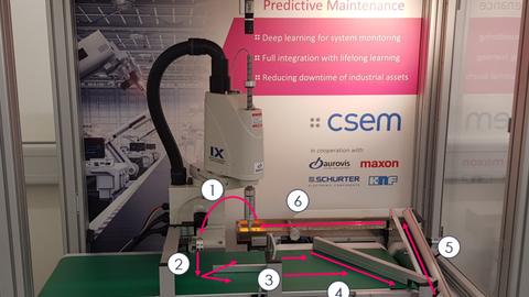 Versuchsstand mit Robotersystem und eingezeichneter Nummerierung