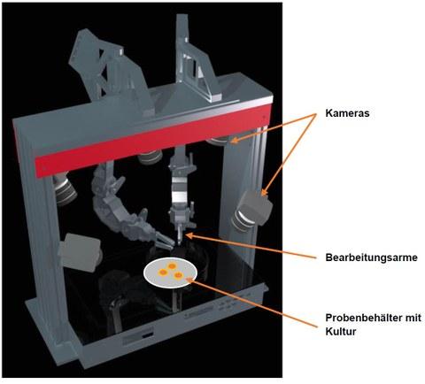 3Dbot design