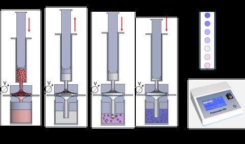 AET schematics