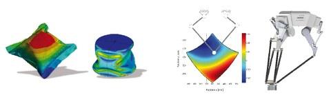 Simulation von Verpackungsdeformationen und von Bewegungen eines Deltaroboters