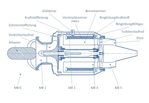 Schnittbild TJ-74 Modelltriebwerk
