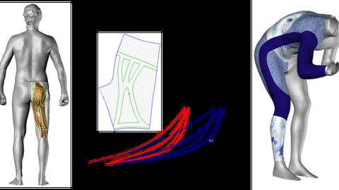 Beispiele für virtuelle Produktentwicklungen