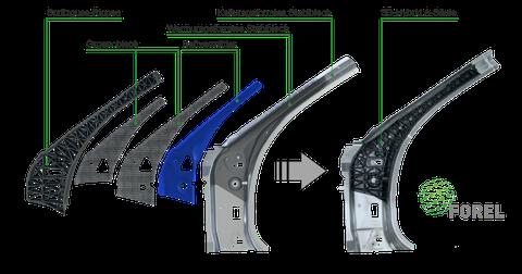 Aufbau der intrinsisch gefügten Leichtbau-A-Säule in 3D-Hybrid-Bauweise