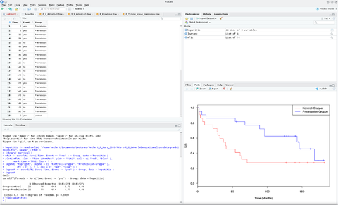 RStudio Analysis Figure