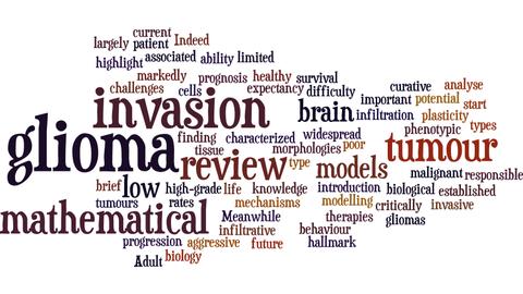 Wordcloud Glioma