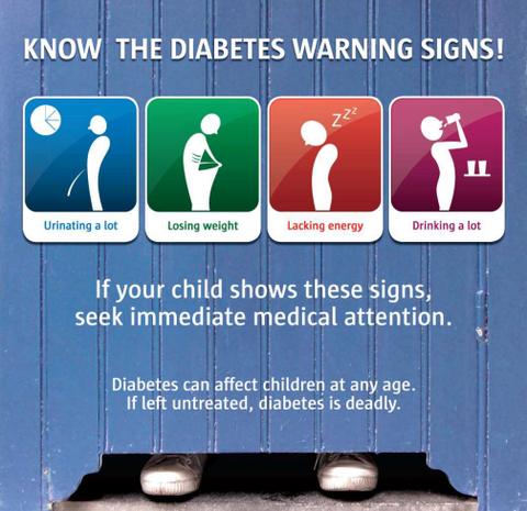 Epidemiologie und Prävention diabetischer Ketoazidosen (DKA)