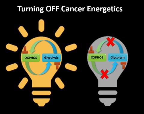 Oncotarget_on_off