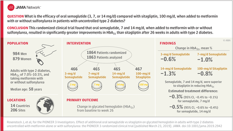 Graphical Abstract JAMA