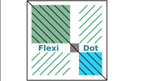 FlexiDot