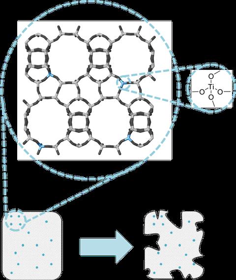 Ti-Substituierte-Zeolithstruktur